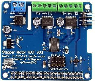 Gowoops Stepper Motor Hat for Raspberry Pi 3 Model B Zero 2B B+, Full Function Robot Expansion Board, Support Stepper Motor Servo, for DIY Robot Car Mechanical Arm