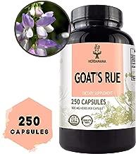 Goat's Rue 250 Capsules 500 mg | Lactation Supplement | Supports Mammary Tissue Development | Breast Feeding Capsules | Gluten Free | Non-GMO