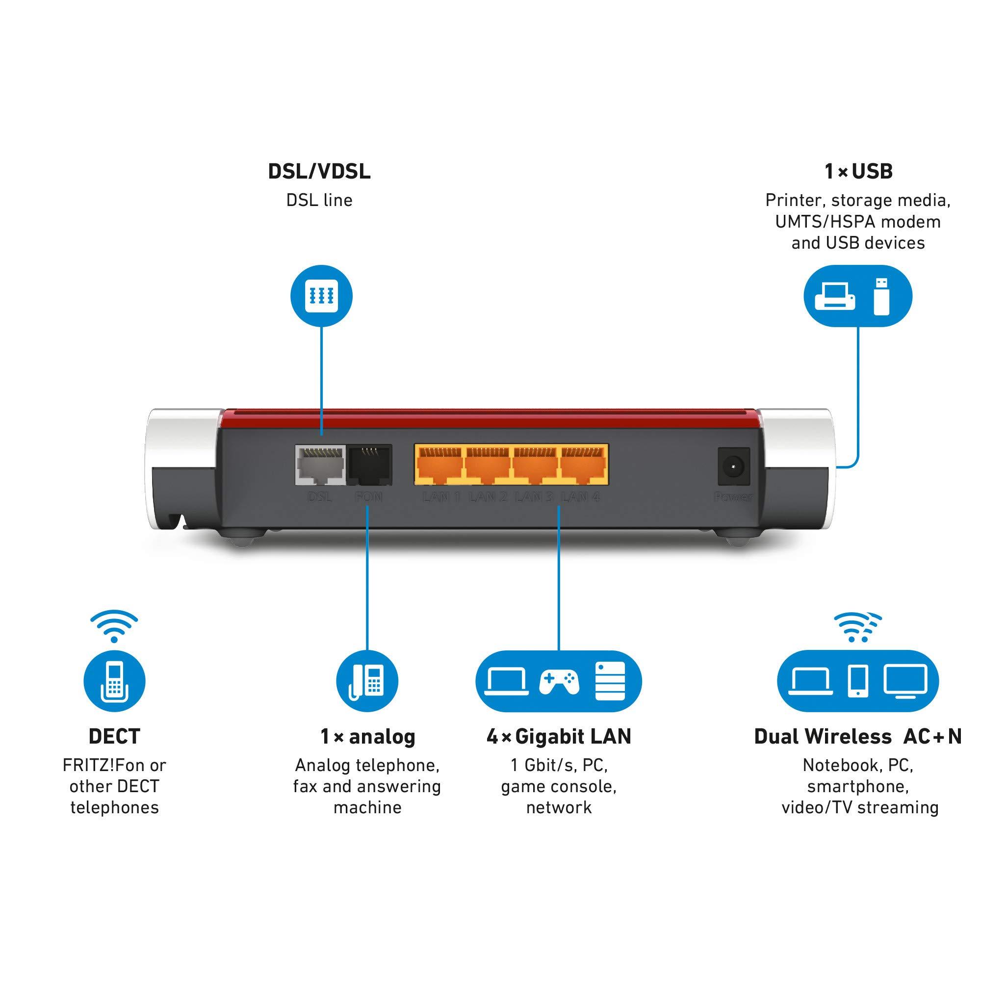 AVM Fritz Box 20 High End WLAN AC+N Router geeignet für ...