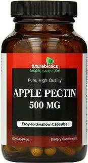 100 mg capsule size