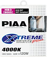 Best 2002 s10 xtreme Reviews