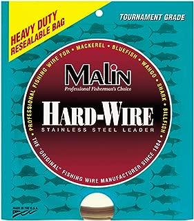 malin leader wire