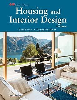Best exterior decoration materials Reviews