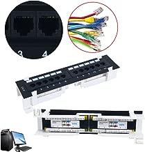 rj45 connector patch panel