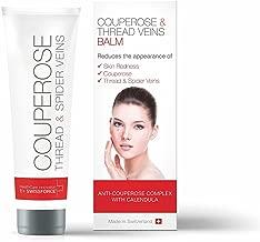 Swissforce Pharma Couperose Thread and Spider Veins Balm