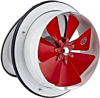 BK 250 Industrial Axial Ventilador Ventilación extractor