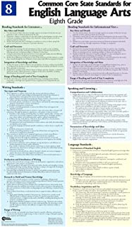 Eighth Grade Language Arts Common Core State Standards Poster