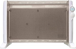 遠赤外線パネルヒーター ROSSO (日本検品・ガード植毛加工)【日本メーカー安全装置採用】【温度・時間設定機能付き】