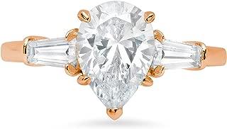 Princess Solitaire Diamond Pendant Prime White Gold 0.06ct,HIcolor,SI2I1clarity