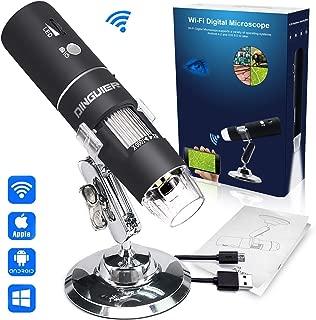 Science Education Industrial & Scientific Naroote Digital ...
