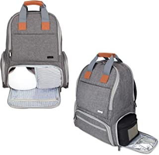 Luxja Breast Pump Backpack with Pockets for Laptop and Cooler Bag, Pump Bag for Working Mothers (Fits Most Major Breast Pump), Gray