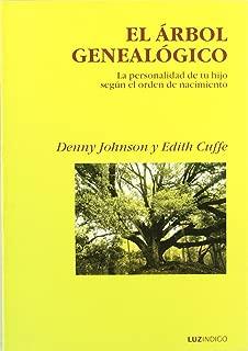 El Arbol Genealogico (Spanish Edition)