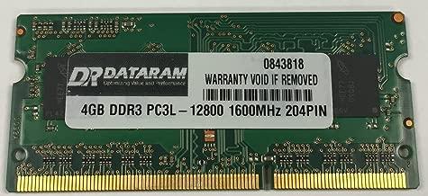 4GB Memory Module for Dell Vostro 2520