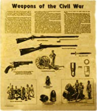 product image for CHANNEL CRAFT Weapons of The Civil War