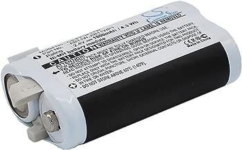 Replacement Battery for Cisco U260 Ultra HD FLIPUltra 2G Ultra 2nd Generation Pure Digital Flip Ultra 2G Digital Flip Ultra 2nd Generation Part NO Cisco ABT1W ABT1WP1 FVBPU2 FLIP FVBPU2