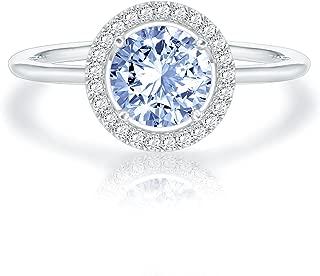 Best silver birthstone rings Reviews