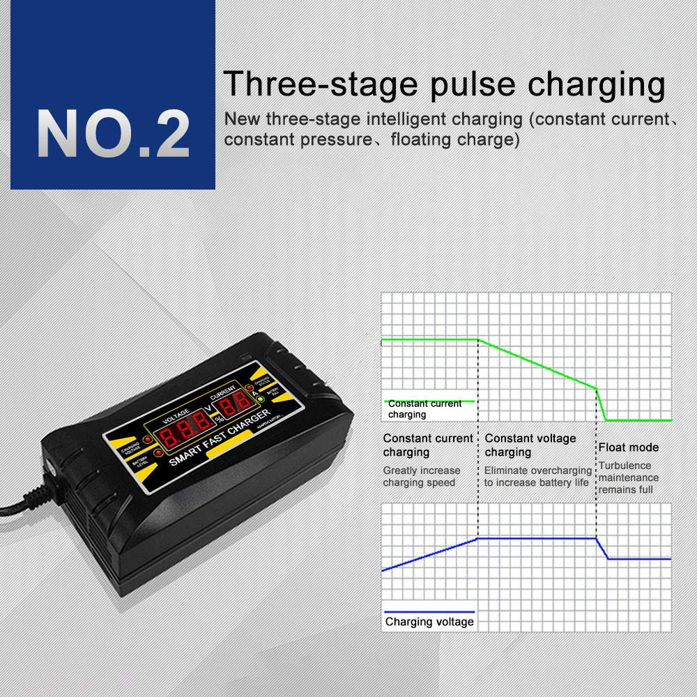 Full Automatic Smart Car Battery Charger 150V//250VTo 12V 6A 10A Fast Power