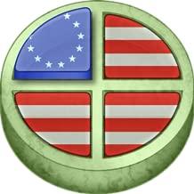 US War Trivia: Civil War, Revolutionary to Modern