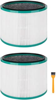 Best Colorfullife 2 Pack Replacement HEPA Filter for Dyson HP01, HP02, DP01, DP02 Desk Purifiers. Compare to Part # 968125-03 for Dyson Pure Cool Link Fans Review