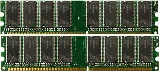 2GB Memory RAM Dell Dimension 1100 2400 4600c 8300 B110 (MAJOR BRANDS)