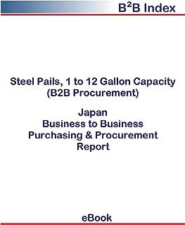 Steel Pails, 1 to 12 Gallon Capacity (B2B Procurement) in Japan: B2B Purchasing + Procurement Values