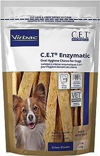 virbac aquadent for dogs