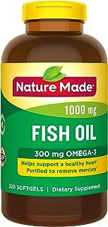 fish oil 1000mg 300mg omega 3