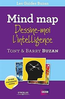 Mind Map: Dessine-moi l'intelligence.