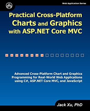Practical Cross-Platform Charts and Graphics with ASP.NET Core MVC