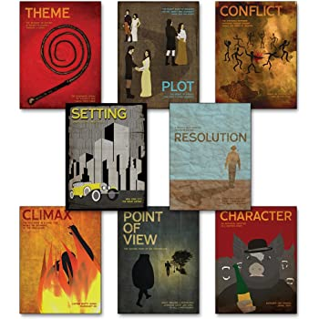 ECHO-LIT, LLC Elements of a Novel Mini Educational Poster Series Size 11 x 14 inches. Eco-Friendly, English Literature Art Prints.