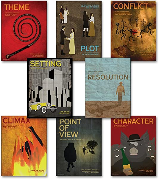 ECHO LIT LLC Elements Of A Novel Mini Educational Poster Series Size 11 X 14 Inches Eco Friendly English Literature Art Prints