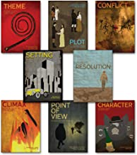english literature classroom posters