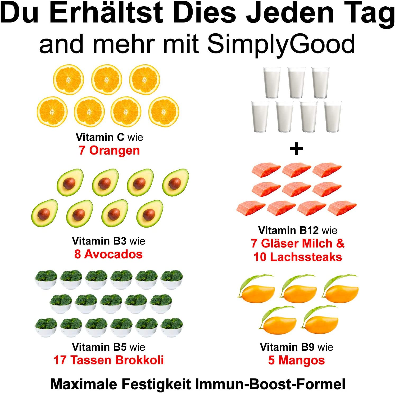 TOTAL IMMUN BOOST   Unterstützung des Immunsystems mit 8 ...