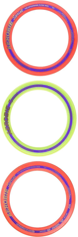 cercuri neclare