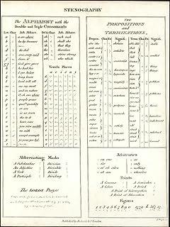 Stenography alphabet letters linguistics grammar c.1812 antique engraved print