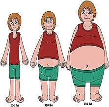 How To Gain Weight - Skinny Guys & Gals.. Pro Ed.
