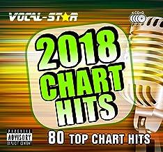 Karaoke 2018 Chart Hits CDG Set de discos de CD + G – 80 canciones sobre 4 discos incluidos el mejor Karaoke Tracks (Adele, Taylor Swift, Ed Sheeran y mucho más) de Vocal-Star Karaoke