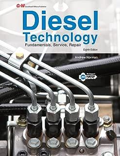 Diesel Technology