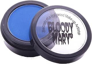 Bloody Mary Eye Shadow