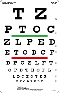 Snellen Eye Chart, Red and Green Bar Visual Acuity Test