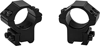 Skyvady 1-inch High/Medium Profile Scope Mount Rings for 11mm Dovetail Rails (One has Stop pin)