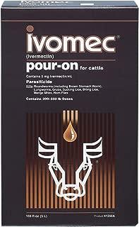 Animal Health International 18545633 00683, Brown/A