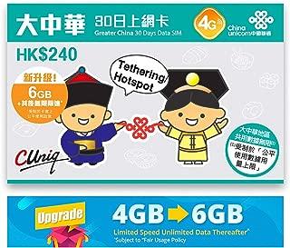 China Unicom 4G Great China 30 Days Data SIM 6GB FUP