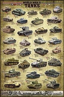 EUR Laminated Tanks of World War II Military History Print Poster 24x36