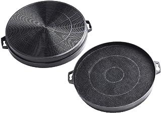 Amazon.es: filtros para campanas de cocina teka