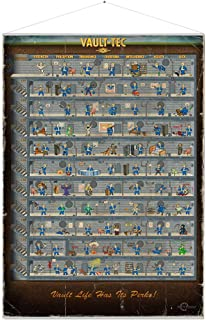 fallout 4 skill tree poster