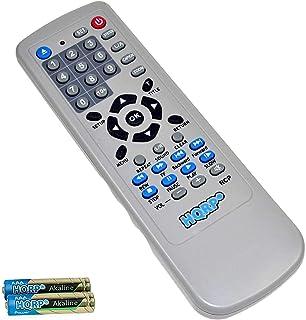Amazon.es: HQRP-FR - Accesorios / TV, vídeo y home cinema: Electrónica