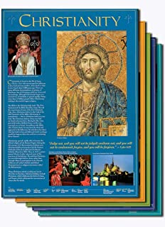 Knowledge Unlimited Inc. World Religions Poster Set
