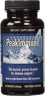 Daiwa Peak Immune 4 - Immune System Booster – Rice Bran and Shitake Mushroom Supplement for Natural Immune Support (2-Pack)