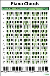 "Piano Chord Chart Poster (18""x24"") - Educati"